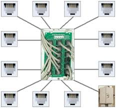 household telephone wiring diagram wiring diagrams and schematics tele wiring your home for voip service telephone socket wiring