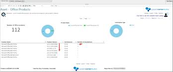 Microsoft Office Reports Identify Office Products With Its Architecture Using Sccm Report