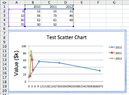Phpexcel Scatterplot How To Plot Data With Irregular