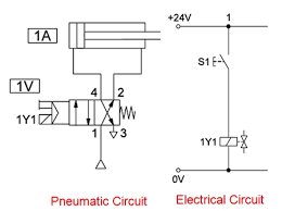 nptel phase ii automation and controls indirect control of double acting cylinder • the electrical circuit diagram for