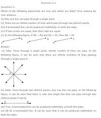 NCERT Solutions for Class 9th Maths: Chapter 5 Introduction to ...