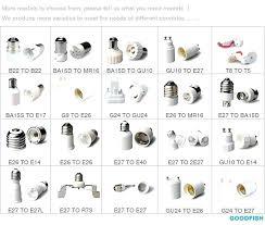 types of lighting fixtures. Type Of Lighting Fixtures Types