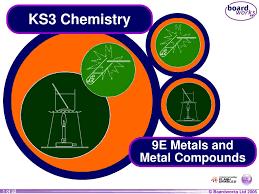ks3 chemistry powerpoint ppt presentation