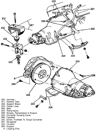 94 Gmc Transfer Case Schematic