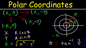 polar coordinates basic introduction conversion to rectangular how to plot points negative r valu