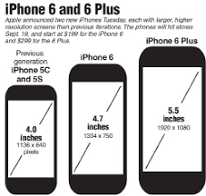 iphone 6 screen size inches apple goes back to basics the leaf