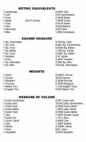 Chemistry Conversion Chart 2018 Chemistry Metric Conversion Table Modern Coffee Tables And