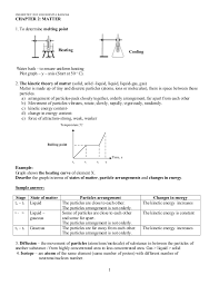 notes form chemistry note form 4 5