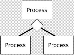 Structure Chart Computer Programming Software Development