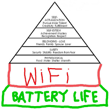 Maslow Hierarchy Of Needs The Not So New Hierarchy Of Needs In Banking