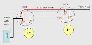 daisy chain pot lights wiring diagram wiring diagram wiring led recessed ceiling lights diagram for car