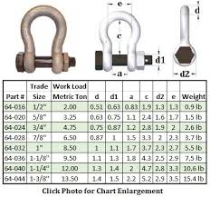 Shackle Weight Chart Valmont Site Pro 1 Manufacturer Of Wireless Site