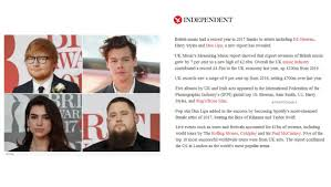 2017 In British Music Charts