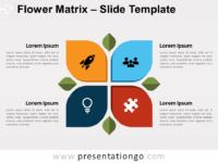 Matrix Chart Powerpoint Free Matrix Chart Powerpoint Templates Presentationgo Com
