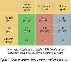 Prototypic Baby Bilirubin Chart Newborn Jaundice Scale