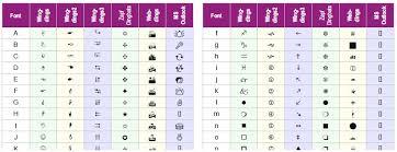 Free Symbol Fonts Wall Chart Guide