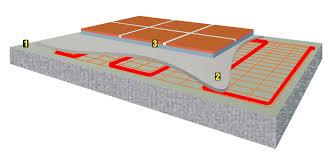 stage 2 under tile warming