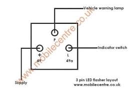 3 pin flasher relay wiring diagram and fuse box with unit agnitum me 3 pin relay wiring diagram horn 3 pin flasher relay wiring diagram and fuse box with unit