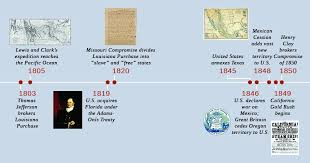 Timeline Chart Of French Revolution From 1774 To 1848 Lewis And Clark Us History I Daniel Deluna Santa Ana
