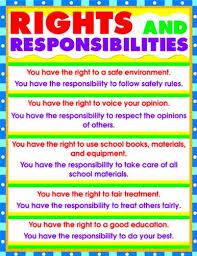 Carson Dellosa Rights And Responsibilities Chart 6305