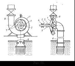 Устройство и классификация центробежных насосов