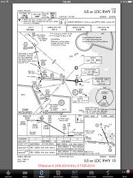 Foreflight Mobile 5 6 File Smarter Fly More Places