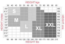 Spanx Size Chart By Weight Size Charts Slimming Solutions