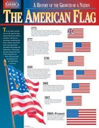 Details About American Flag Chart Poster Us History