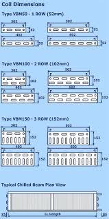 I Beam Chart Pdf Beam Dimensions Photo 6 Of 6 I Section Beam Sizes Standard I
