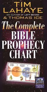 Tim Lahaye Bible Prophecy Chart Gods Prophetic Plan Chart