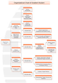 School Structure Flow Chart Organizational Chart Of A Secondary School Www