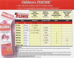 Infant Tylenol Chart Infant Tylenol Dosage Online Charts Collection