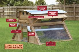 Mobile Chicken Coop Designs Round Top Mobile Chicken Coop Backyard Chicken Coops
