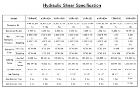 Shearing Machine Blade Clearance Chart Hydraulic Shears Best International Equipment
