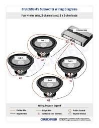subwoofer wiring diagrams how to wire your subs wire diagram subwoofer Wiring Diagram Subwoofer #17