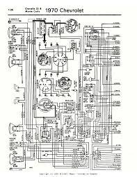 1967 chevelle wiring diagram pdf britishpanto 1967 chevelle wiring diagram free chevy diagrams incredible 1967 chevelle wiring diagram