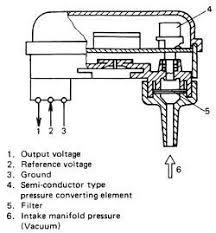 gm map sensor wiring diagram wiring diagrams map sensor wiring diagram nodasystech