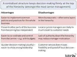Maybank Organisation Chart 2016 Centralised Versus Decentralised Structures Business Tutor2u
