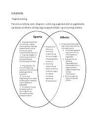Venn Diagram Compare And Contrast Athens And Sparta Venn Diagram Michaelhannan Co
