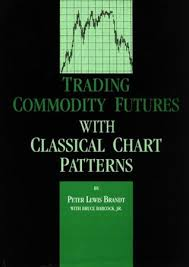 Trading Commodity Futures With Classical Chart Patterns By