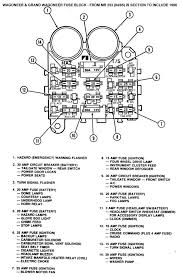91 jeep yj fuse box diagram 91 wiring diagrams