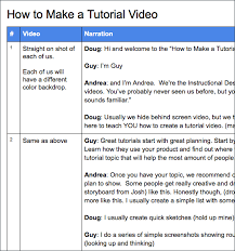 How To Creat How To Make Tutorial Videos Camtasia Techsmith
