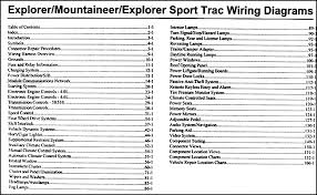 2009 ford explorer sport trac, mountaineer wiring diagram original 2001 Ford Explorer Fuse Guide 2009 ford explorer sport trac, mountaineer wiring diagram original table of contents