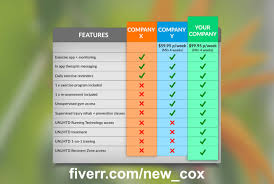 Printable Comparison Chart Design A Pricing Table Or Comparison Chart For Your Company