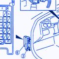 mazda protege 1997 under dash fuse box block circuit breaker 1997 Mazda Protege Fuse Box Diagram mazda protege 1995 under the dash fuse box block circuit breaker diagram 1997 mazda protege fuse box location