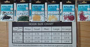 Killer Caddis Tfo Glass Beads Assorted Colors Small And Midge See Note Ebay
