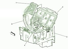 03 suburban fuse box 03 automotive wiring diagrams 2003 gm yukon backside underhood fuse box diagram
