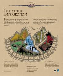 Missoula Graphic Design Alaska State Parks Displays Bloks Design