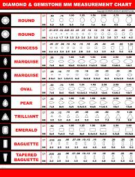 Trading Card Size Chart 29 Printable Diamond Size Charts Diamond Color Charts