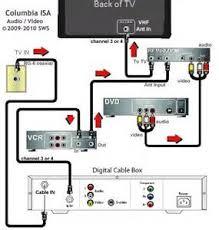 similiar cable tv connection diagram keywords connection diagram 50webs rf modulator connection diagram elansat rf